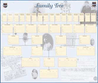 family tree wallchart to fill-in